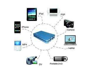 Высокое качество портативный 30000mAh реальная емкость Power Bank и 50000mAh зарядное устройство для мобильных телефонов/ноутбук/проектор/планшеты/ноутбук