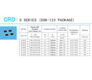 LED 조명, LED 램프에 적용되는 전류 조정 다이오드, CRD, S-452T, S-562T, S-822T, S-103T, S-123T, S-153T, S-183T SOD-