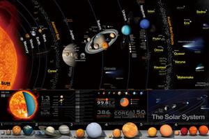 Il sistema solare Spazio Universo Pianeta Tela Poster Scienza Educazione HD Stampa Poster Pittura a olio Arte parete per la decorazione domestica