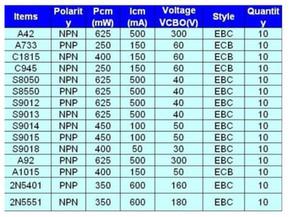 15 значение 150pcs биполярный транзистор to-92 ассортимент комплект A42 A733 C1815 S8050 S8550 S9012 ect