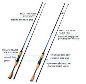 SEASHARK Fishing Rod M Power 2 Section Line W 6-12LB Lure W 1 / 4-3 / 4oz Spinning Rod 1.8 M