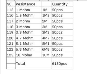 SMD 1206 저항기 키트 5 % 123valuesX50pcs = 6150pcs 0ohm-10Mohm 칩 저항기 샘플 키트