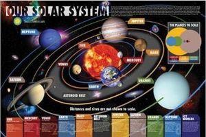 Nuestro sistema solar - Museo Smithsonian ESCUELA planetas del espacio SILK póster de pared decorativo pintura 24X36inch