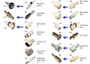 Tubo de envío libre de la extensión de PANI PANI Tubo Manguera de Nihon Kohden monitor NIBP Cuff conector: TPU