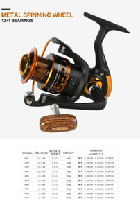 Yumoshi Marca AlemãoTecnologia AX 12 + 1BB 5.2: 1 Madeira lidar com Roda de pesca 500-9000 Pesca Spinning Reels Carpa Pesca Tackle