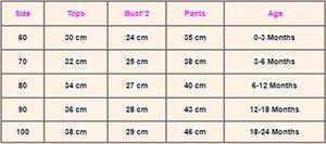 Newborn Baby Boy Girl Bunny Cotton Top Sweatshirt Pants Outfits Clothes UK Stock