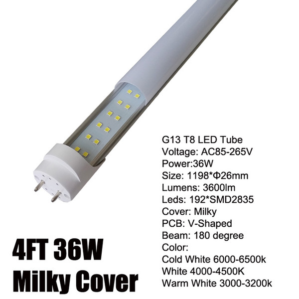4Ft 36W Double Row Milky Cover