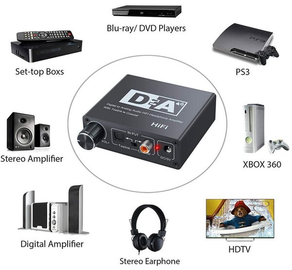 HiFi Headphone Amplifie coaxial to fiber 3.5mm Digital Adaptador Optic Coaxial RCA Toslink Signal to Analog Audio Converter Volume Control