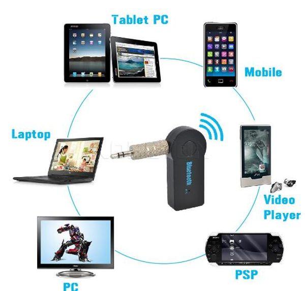 High quality Bluetooth car receiver 3.5mm AUX audio jack car A2DP Wireless Bluetooth 4.2 music receiver For Phone