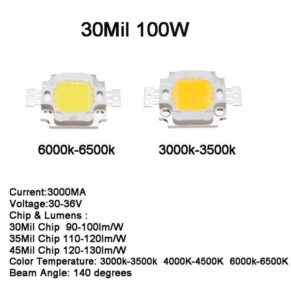 30mil 100W (30V-36V)