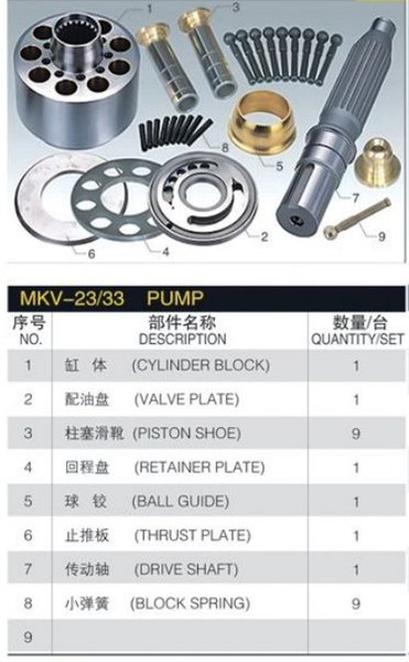 hydraulic pumps spare parts for repair mkv33 tokiwa pump accessories