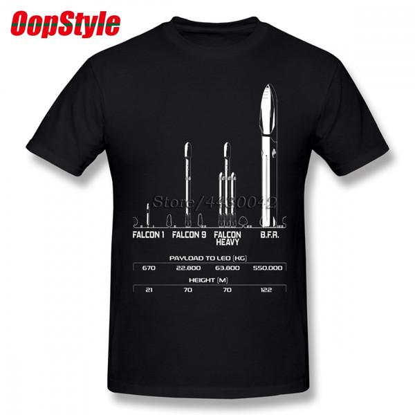 Grande de Fing SpaceX, Elon Musk camiseta para los hombres más el tamaño de algodón Camiseta 4XL 5XL 6XL Camiseta