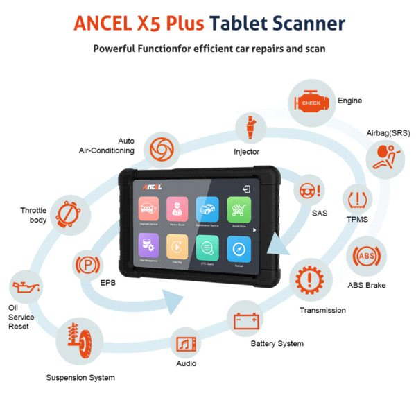 Herramienta profesional de diagnóstico de automóviles Ancel OBD2 WiFi ODB2 Escáner automotriz Tableta 8 pulgadas OBD Sistema completo Servicio de aceite Reinicio ABS SRS