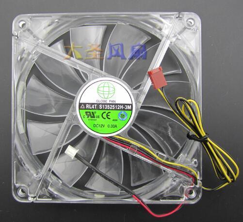 Global silence 13.5CM 135*135*25mm S1352512H 12V 0.33A power supply fan 1500 turn to work well RL4Z