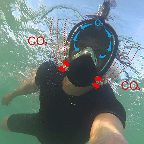 Máscara de esnórquel de cara completa de 360 ° Diseño de la cara curvada A prueba de fugas Vista panorámica Máscara de buceo de poca profundidad para snorkel y accesorios de buceo
