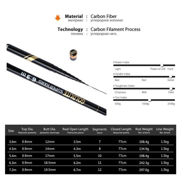 Tiges à pêche bon marché Goure GoldLite Carpe Pêche Rod 3.6 4.5 5.4 6,3 M € 6.3m Lac Stream 2: 8 Puissance High Carbon Telescopique Main