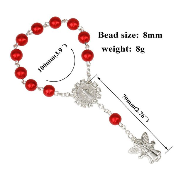 Körbchen Größe