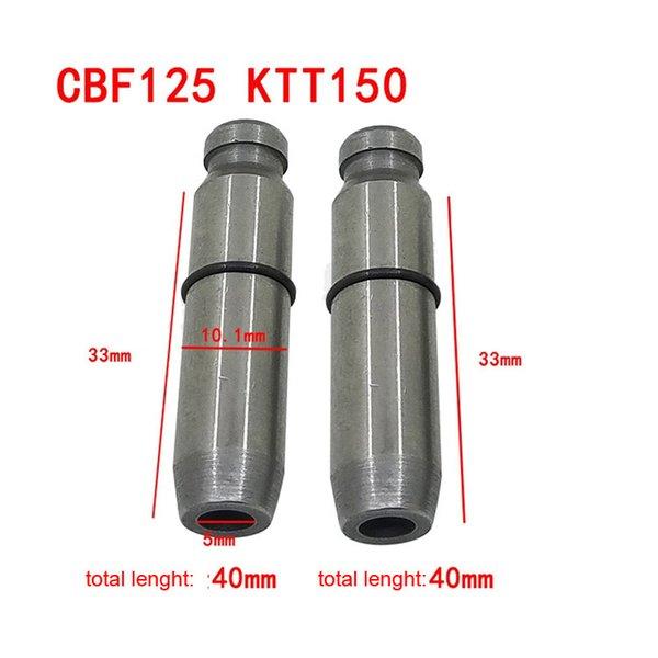 CBF125