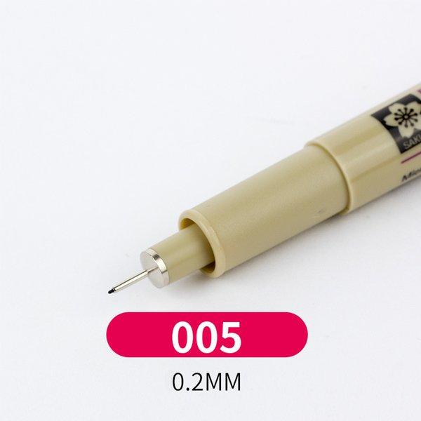0,2 millimetri