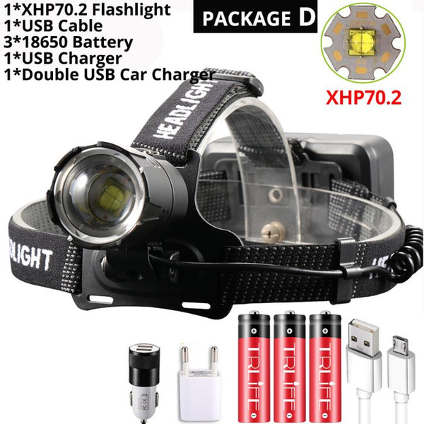 Package D P70.2 Zoom Headlamp CHINA