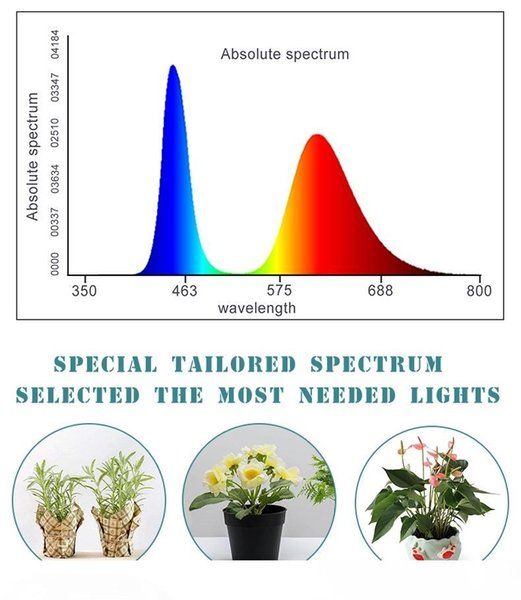 The latest indoor plant lamp is a new mode of energy saving and environmental protection for plant users, which can replace HPS