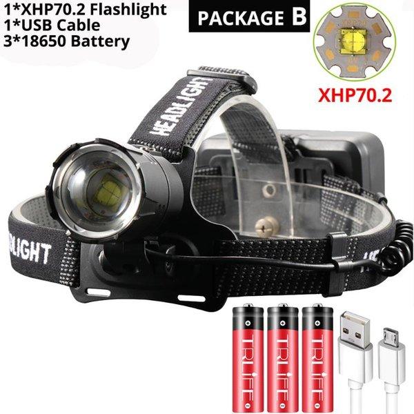 Package B P70.2 Zoom Headlamp CHINA
