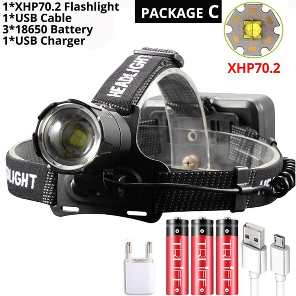 Package C P70.2 Zoom Headlamp CHINA