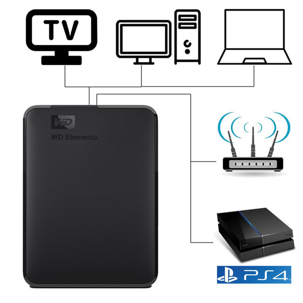 best selling Freeshipping Elements Portable External Hard Drive Disk HD 500G 1TB High capacity SATA USB 3.0 Storage Device for PC Computer Laptop