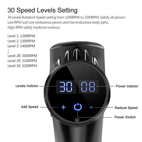 30 velocidades