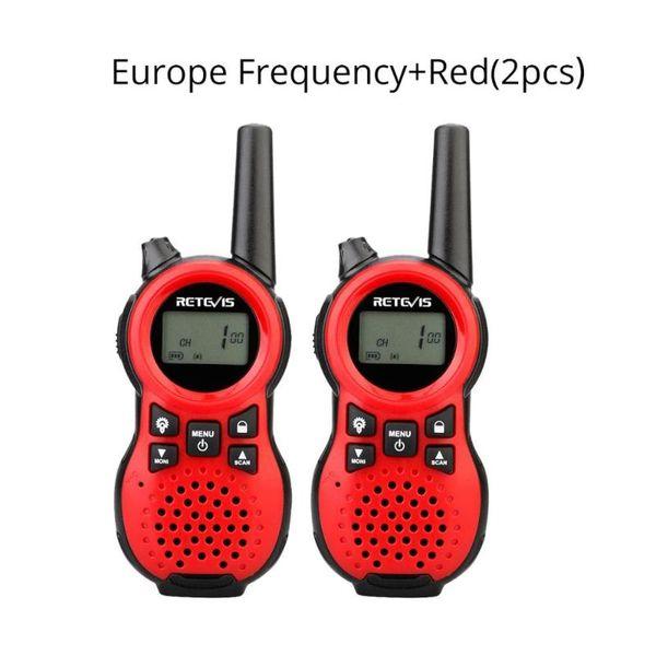 China Red Europa Frequenz