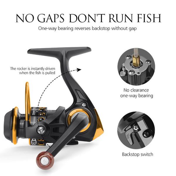 KF150- No gap