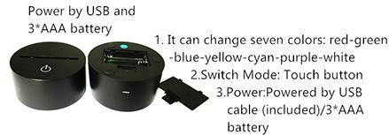 Poder por la batería USB y 3A