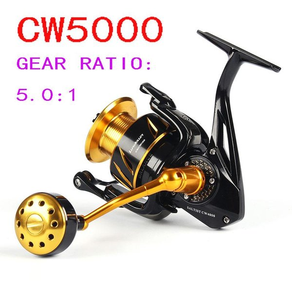 CW5000(Low speed)