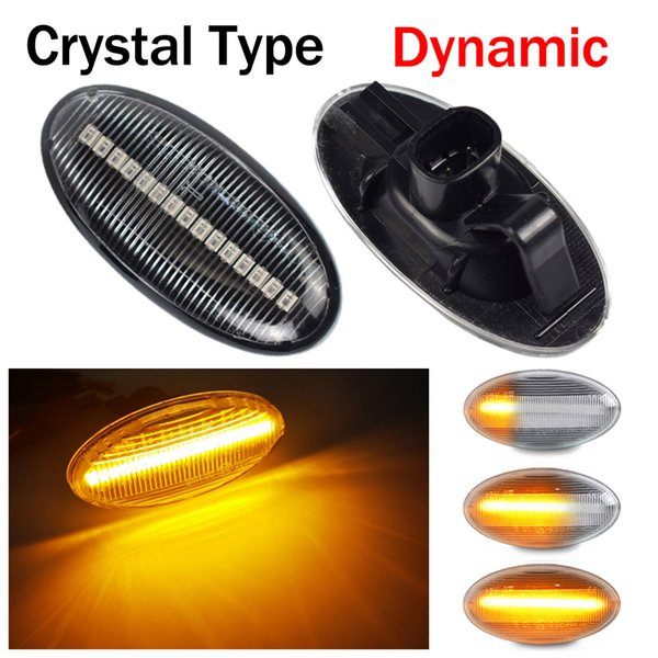 Dynamic Crystal Type