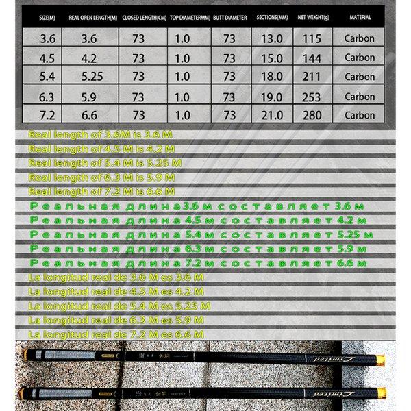 Sports & Entertainment GHOTDA 3.6M-7.2M Telescopic Fishing Rod High Carbon Portable Super Hard Stream Rod Fishing Rods