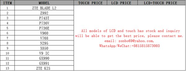 LCD display touch screen Digitizer for ZTE BLADE L2/Z992/P743T/P736V/P736E/V960/V768/N295/X850/V9 IC/GX990/GX991/ZTE KIS LCD TOUCH