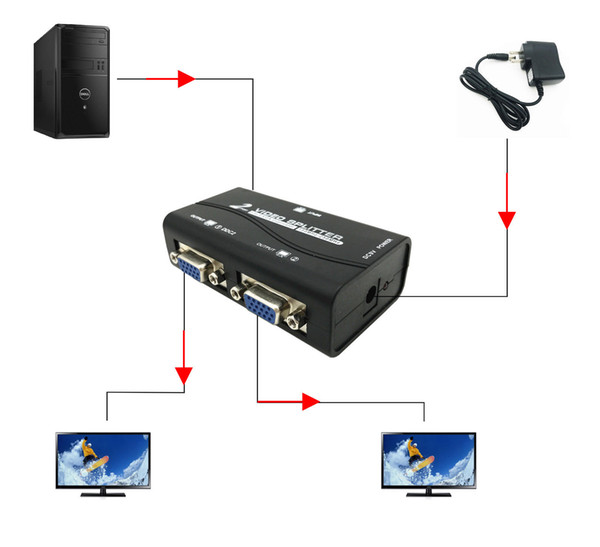1 PC zu 2 Monitor 2 Port VGA SVGA Video LCD Splitter Box Adapter mit Netzkabel