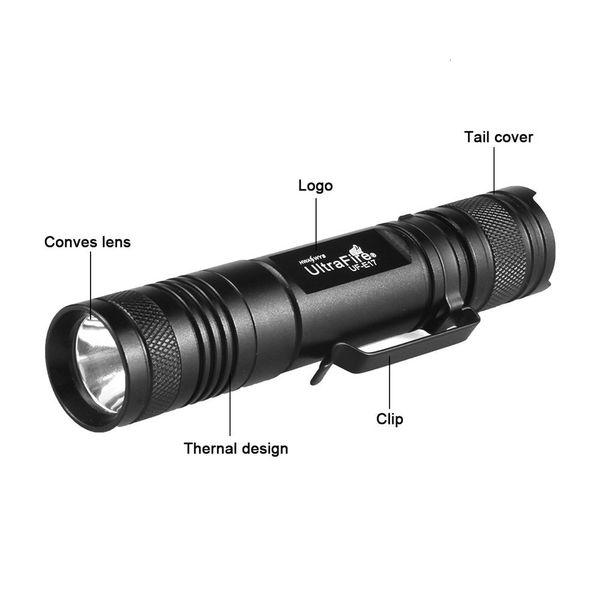 best selling Ultrafire tactical flashlight XM-L T6 USB charging zoom torch lantern LED glare flashlight 18650 flashlight luz handheld flash l 201207