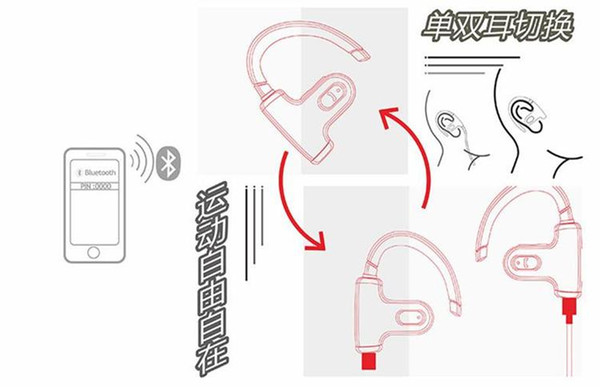 Sport Earphone Wireless Bluetooth Headset Running Earphone Cool Sport Stereo Auriculares Casque Cuffie Fones De Ouvido with Mic Free DHL