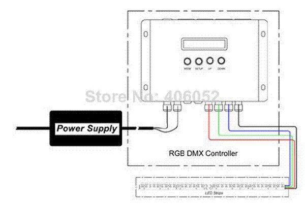 12V-24V 3 canales 8A DMX Decorder LED Controller para RGB 5050 3528 LED Strip Light RGB Controlers