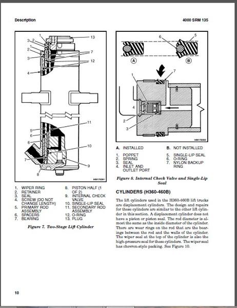 new hyster repair manuals pdf 2016 for full set version