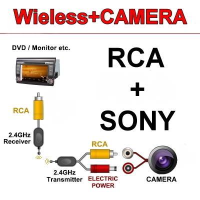 RCA SONY