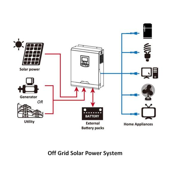 cool   solar inverter 3kva 2400w off grid inverter 24v to 220v 50a pwm inverters pure sine wave