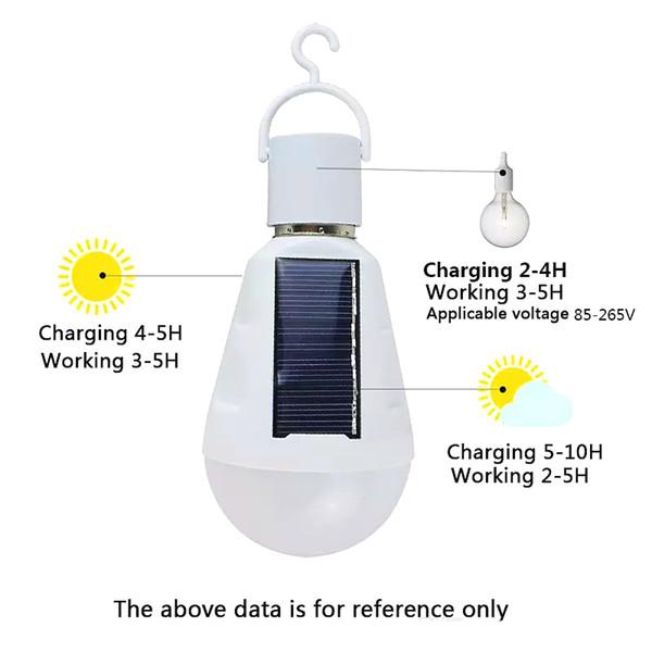 top popular Solar lights E27 7W Solar Lamps 85-265V Energy Saving Light LED Intelligent Lamp Rechargeable Solar lighting Emergency Bulb Daylight ZJ0557 2019