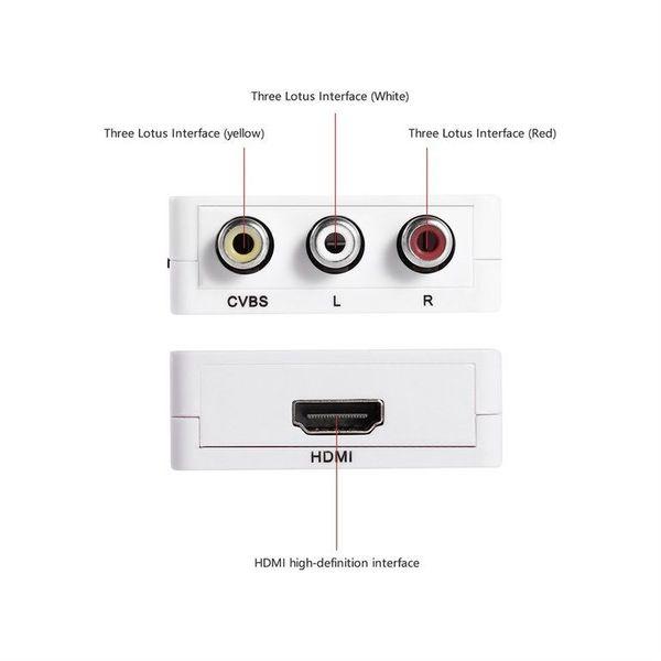 LESHP 1080P HDMI à AV Femelle à Femelle HDMI à 3 RCA Adaptateur Convertisseur XP