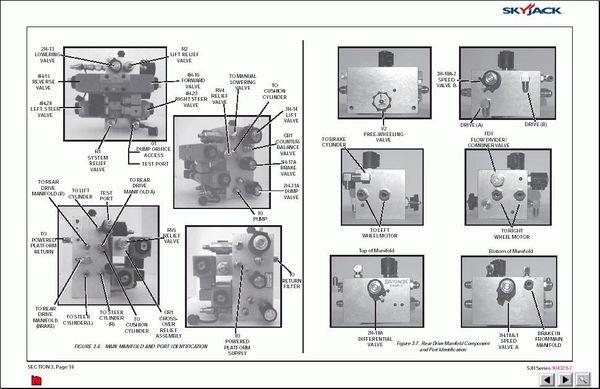 Sky Jack Partsoperator Manuals Service Information Electrical
