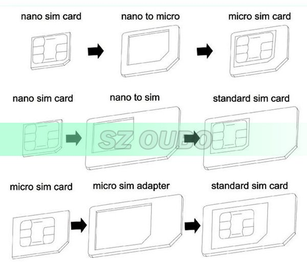 High Quality 4 in 1 Noosy Nano Sim Card Adapter Set Micro Sim Stander Sim Card &Tools SIM Card Pin For Iphone 4/5s With Retail Box