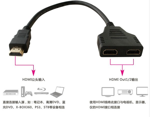 HDMI 1 Male To Dual HDMI 2 Female Y Splitter Cable Adapter HD LED LCD TV 2016 50pcs/lot