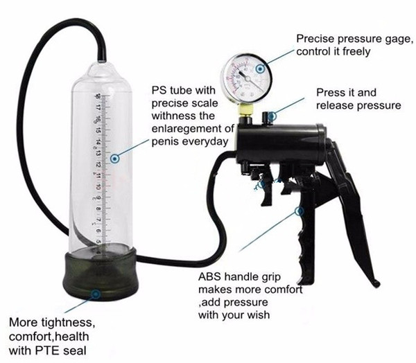 A pump pros of the penis