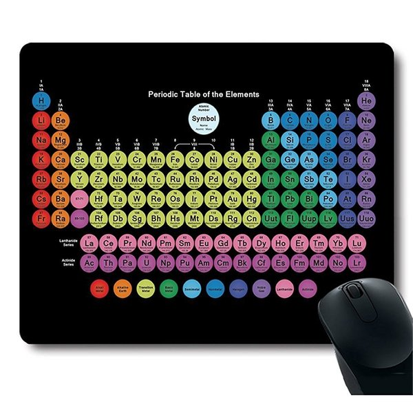 custom mouse pads cute periodic table of elements three size options - Periodic Table Periodic Pad App